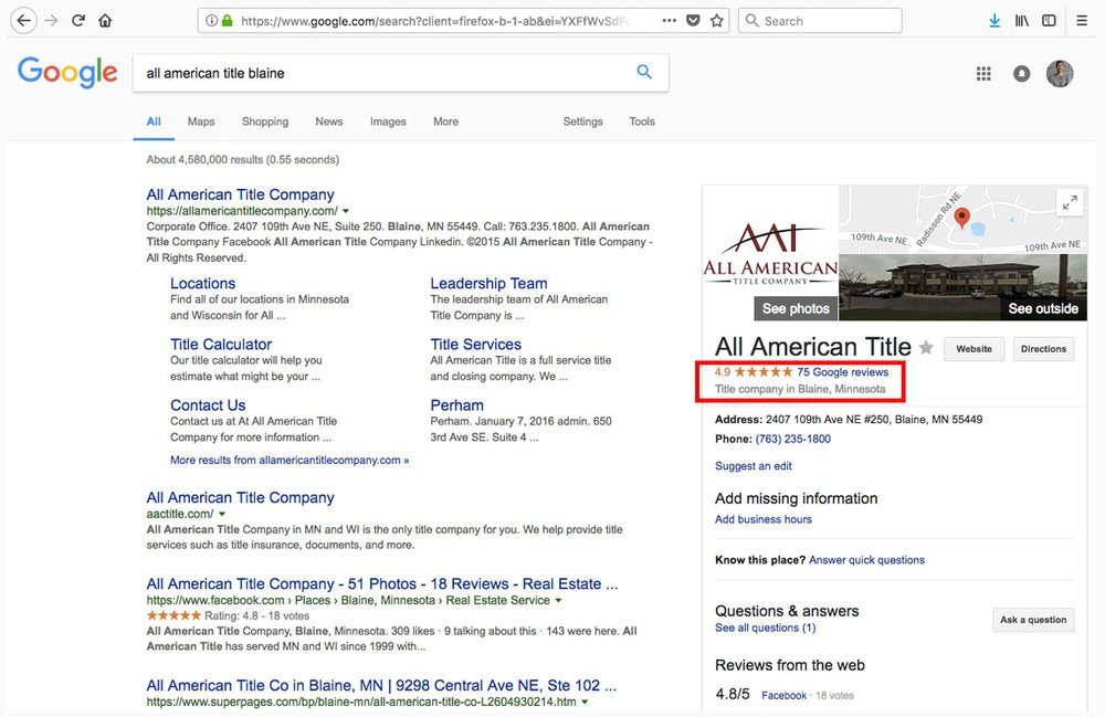 This is a Google result for one of our clients, All American Title, out of Blaine Minnesota. As you can see from the results, They have 75 Google Reviews  (highlighted in red)-  with an average rating of 4.9-Stars! On top of that, they pretty much own the top slots in the Google Search for the terms a client or real estate agent might put in. If there would have been other non-All American related links in the results, we would have urged them to try to create more content to fill those spots as well, and bump the non-related content down. They are doing a very good job.